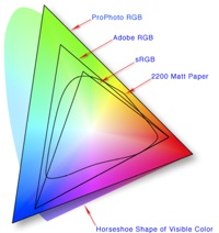 File_Colorspace.png - Wikipedia, the free encyclopedia-1